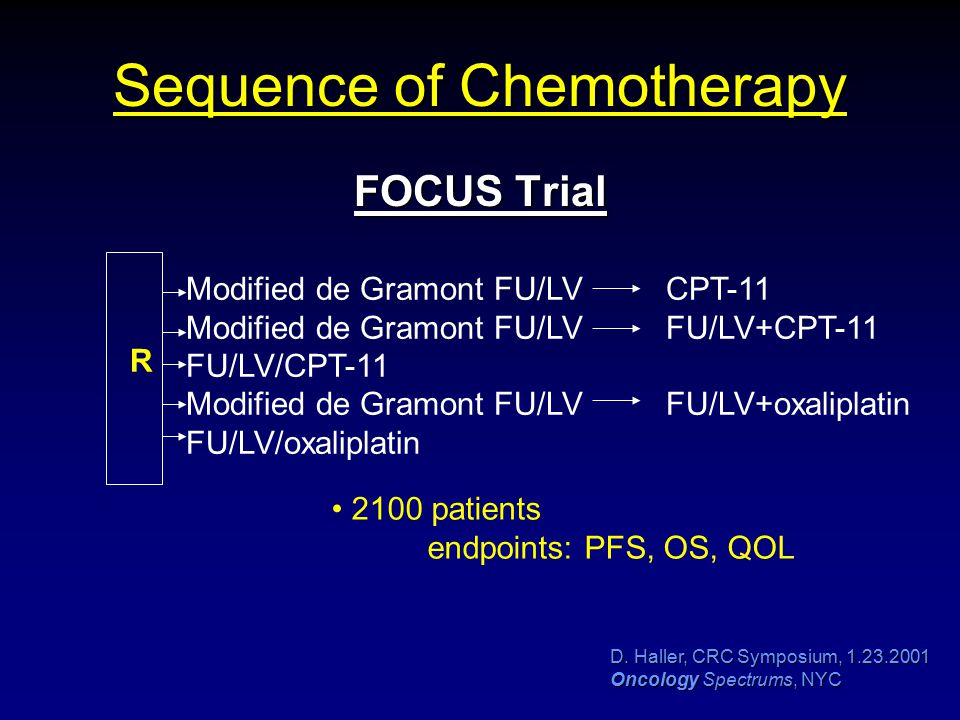 D. Haller, CRC Symposium, 1.23.2001 Oncology Spectrums, NYC Sequence of Chemotherapy FOCUS Trial Modified de Gramont FU/LV CPT-11 Modified de Gramont