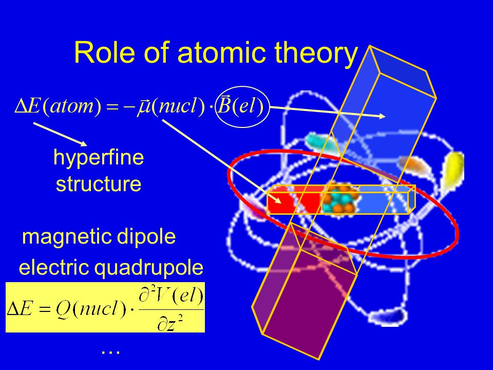 Schiff theorem violation mechanisms: magnetic shielding volume shielding T-odd atomic beauty contest: heavy close levels of opposite parity deformed n