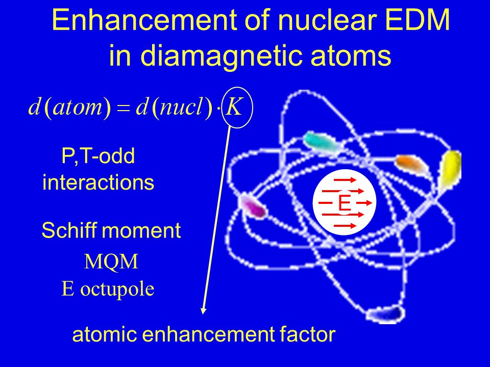 Enhancement of electron EDM in paramagnetic atoms opposite parity states mixed by EDM