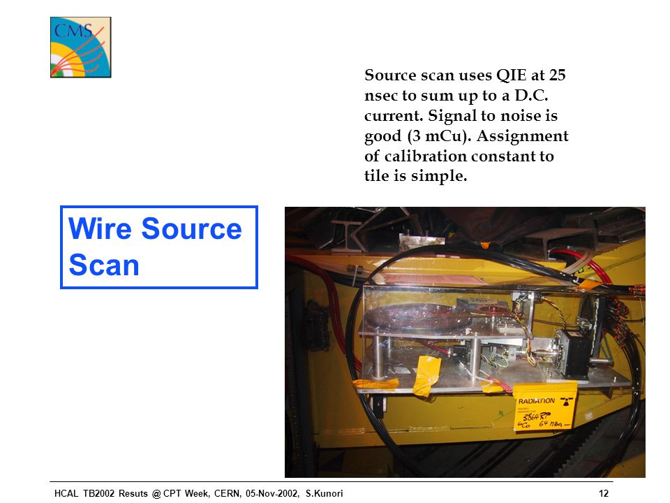HCAL TB2002 Resuts @ CPT Week, CERN, 05-Nov-2002, S.Kunori12 Wire Source Scan Source scan uses QIE at 25 nsec to sum up to a D.C.