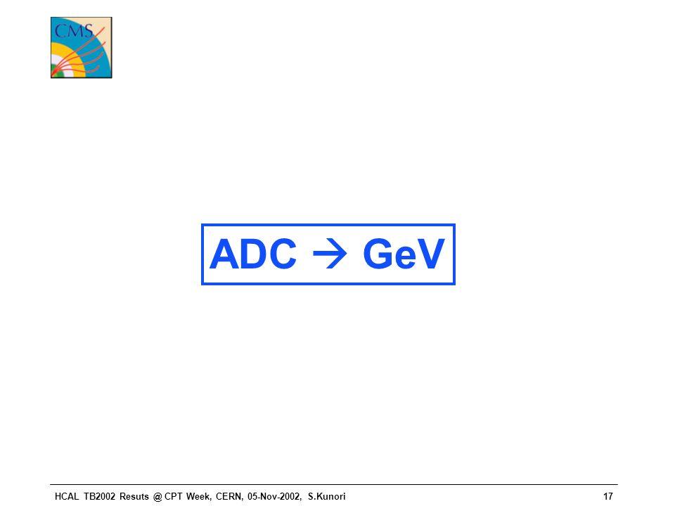 HCAL TB2002 Resuts @ CPT Week, CERN, 05-Nov-2002, S.Kunori17 ADC  GeV