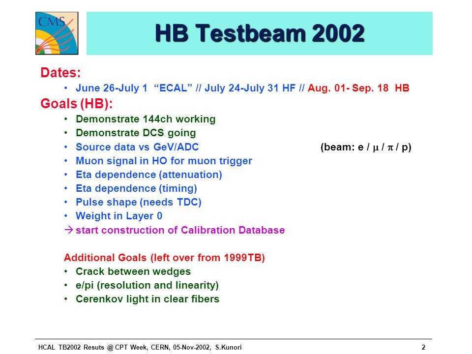 "HCAL TB2002 Resuts @ CPT Week, CERN, 05-Nov-2002, S.Kunori2 HB Testbeam 2002 Dates: June 26-July 1 ""ECAL"" // July 24-July 31 HF // Aug. 01- Sep. 18 HB"