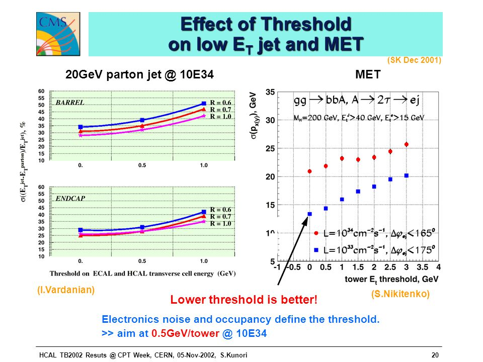 HCAL TB2002 Resuts @ CPT Week, CERN, 05-Nov-2002, S.Kunori20 Effect of Threshold on low E T jet and MET Electronics noise and occupancy define the threshold.
