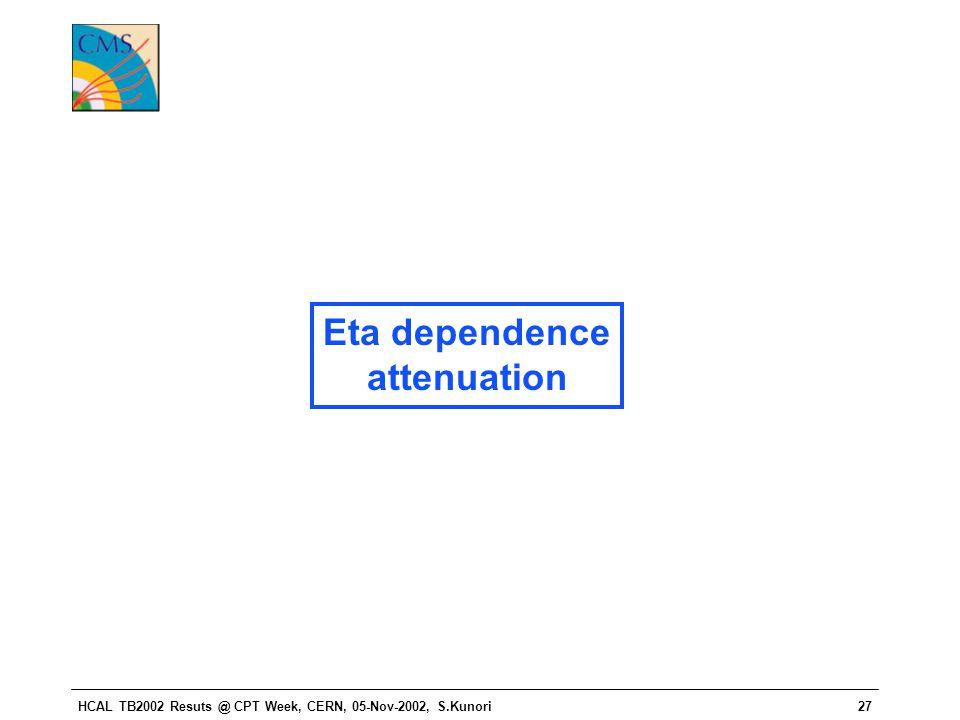 HCAL TB2002 Resuts @ CPT Week, CERN, 05-Nov-2002, S.Kunori27 Eta dependence attenuation