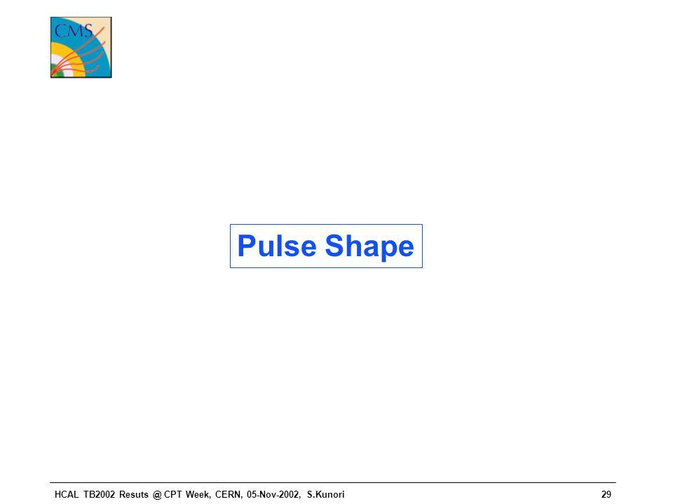 HCAL TB2002 Resuts @ CPT Week, CERN, 05-Nov-2002, S.Kunori29 Pulse Shape