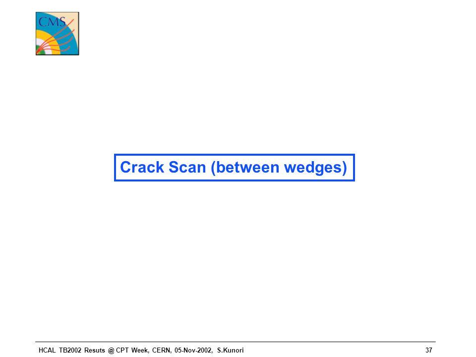 HCAL TB2002 Resuts @ CPT Week, CERN, 05-Nov-2002, S.Kunori37 Crack Scan (between wedges)