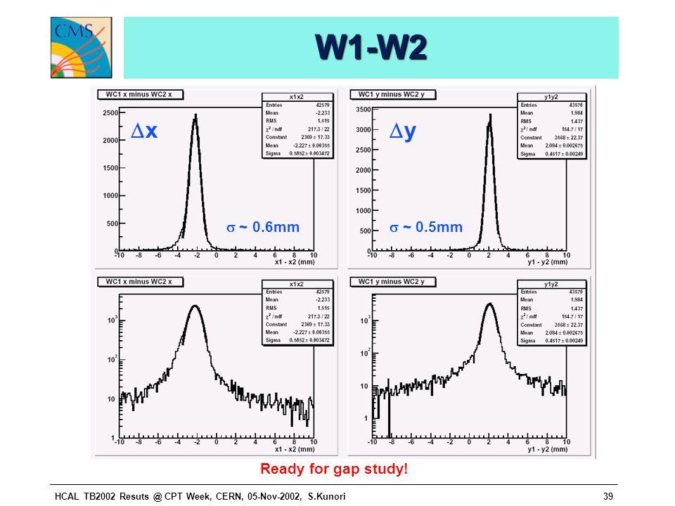 HCAL TB2002 Resuts @ CPT Week, CERN, 05-Nov-2002, S.Kunori39 W1-W2W1-W2 xx yy  ~ 0.6mm  ~ 0.5mm Ready for gap study!