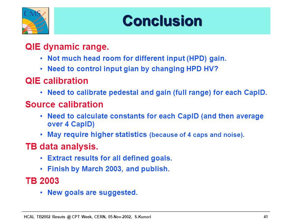 HCAL TB2002 Resuts @ CPT Week, CERN, 05-Nov-2002, S.Kunori41 ConclusionConclusion QIE dynamic range.