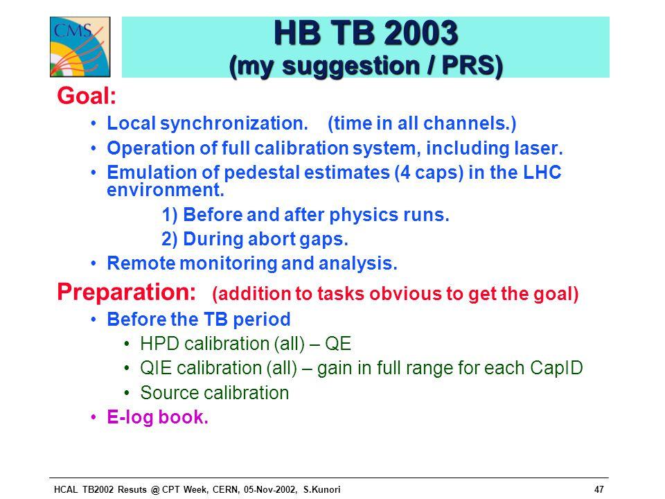 HCAL TB2002 Resuts @ CPT Week, CERN, 05-Nov-2002, S.Kunori47 HB TB 2003 (my suggestion / PRS) Goal: Local synchronization.