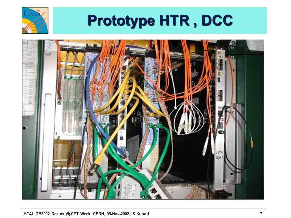 HCAL TB2002 Resuts @ CPT Week, CERN, 05-Nov-2002, S.Kunori7 Prototype HTR, DCC