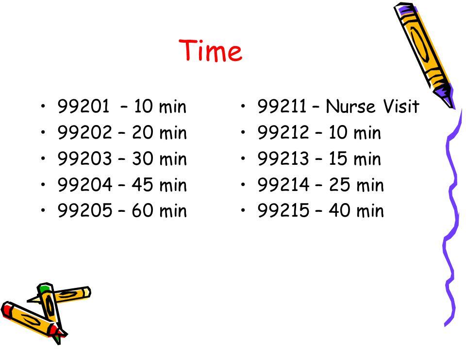 Time 99201 – 10 min 99202 – 20 min 99203 – 30 min 99204 – 45 min 99205 – 60 min 99211 – Nurse Visit 99212 – 10 min 99213 – 15 min 99214 – 25 min 99215 – 40 min