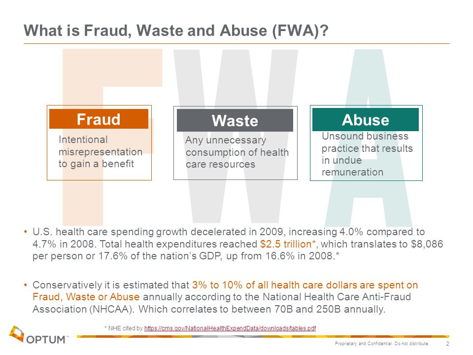 Proprietary and Confidential.Do not distribute. 2 What is Fraud, Waste and Abuse (FWA).