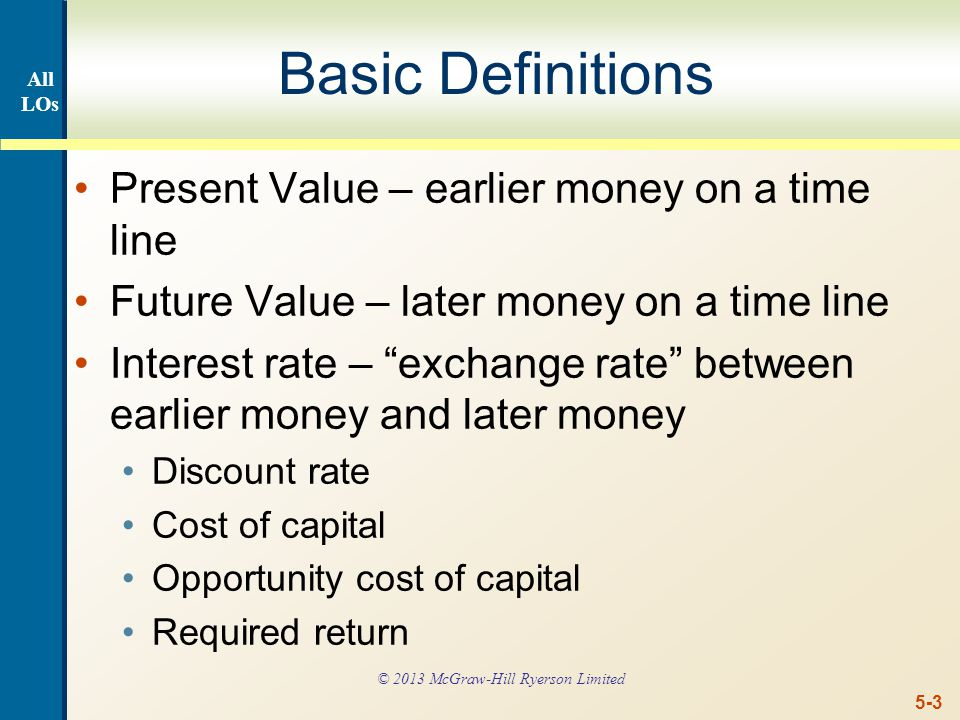 5-14 Present Values – 5.2 How much do I have to invest today to have some specified amount in the future.