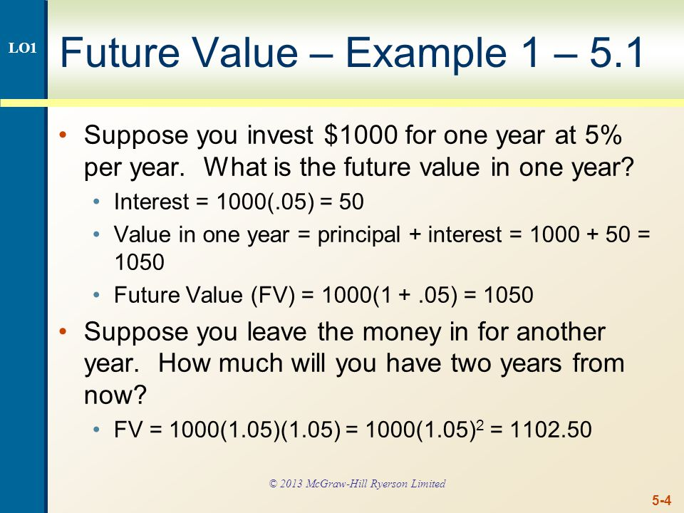 5-35 Work the Web Example Many financial calculators are available online Click on the web surfer to go to MoneyChimp's web site and work the following example: You need $50,000 in 10 years.