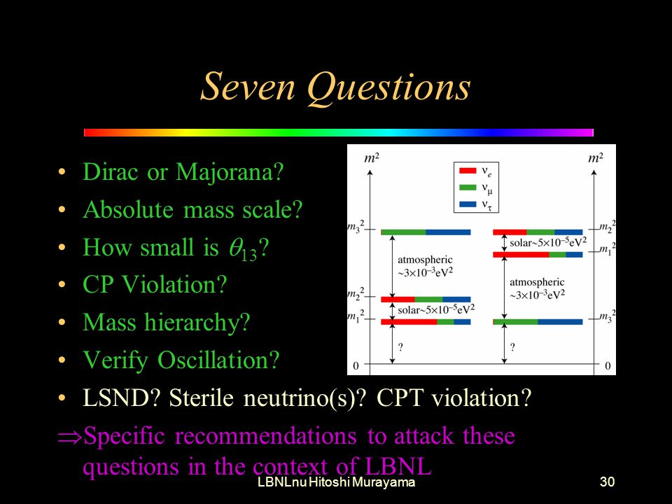 LBNLnu Hitoshi Murayama29 If LSND right, All hell breaks loose Sterile neutrinos are strongly constrained by the combination of all existing data and WMAP+2dF CPT violation is strongly constrained by SNO+KamLAND If LSND correct, all previous measurements need to be re- examined by a collection of short-, medium- and long- baseline experiments.