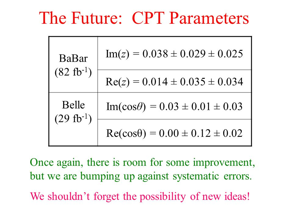 The Future: CPT Parameters BaBar (82 fb -1 ) Im(z) = 0.038 ± 0.029 ± 0.025 Re(z) = 0.014 ± 0.035 ± 0.034 Belle (29 fb -1 ) Im(cosθ) = 0.03 ± 0.01 ± 0.03 Re(cosθ) = 0.00 ± 0.12 ± 0.02 Once again, there is room for some improvement, but we are bumping up against systematic errors.