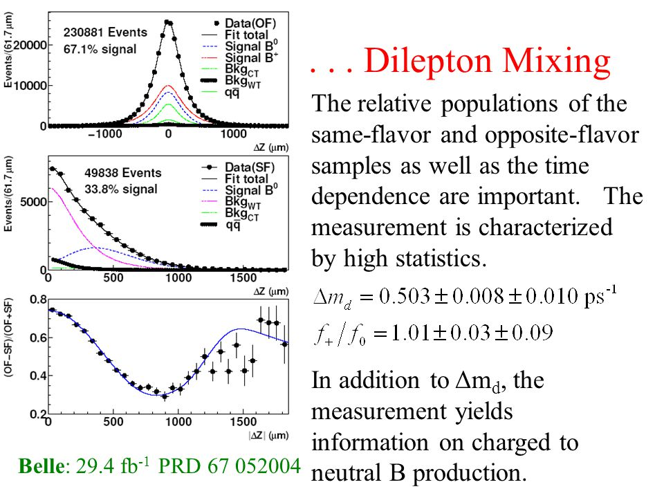 ... Dilepton Mixing The relative populations of the same-flavor and opposite-flavor samples as well as the time dependence are important. The measurem