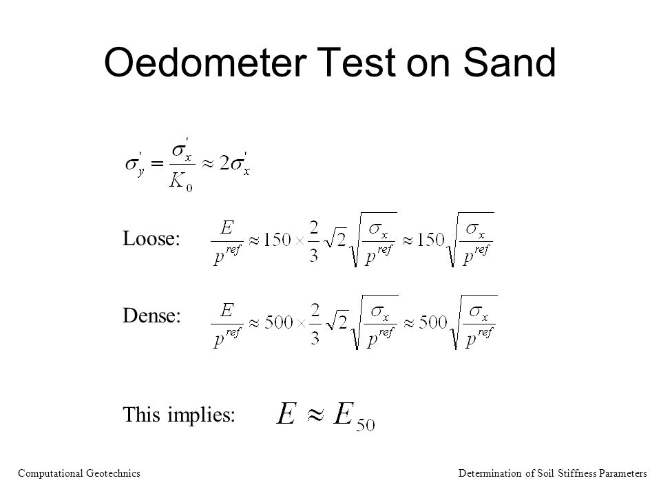 Oedometer Test on Sand Loose: Dense: This implies: Computational Geotechnics Determination of Soil Stiffness Parameters