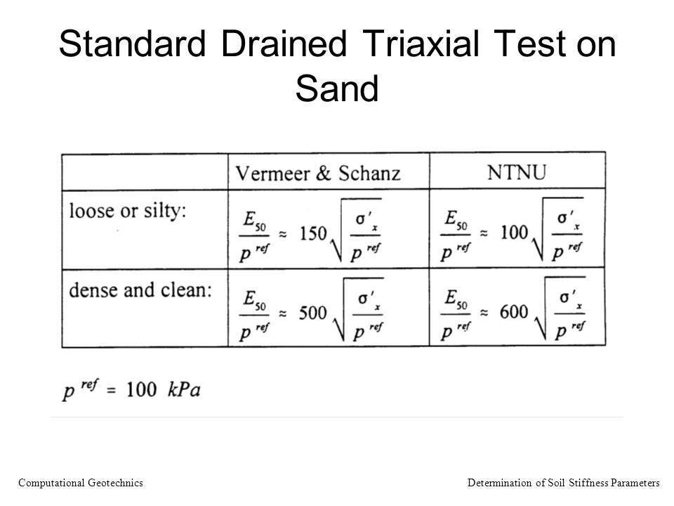 Standard Drained Triaxial Test on Sand Computational Geotechnics Determination of Soil Stiffness Parameters