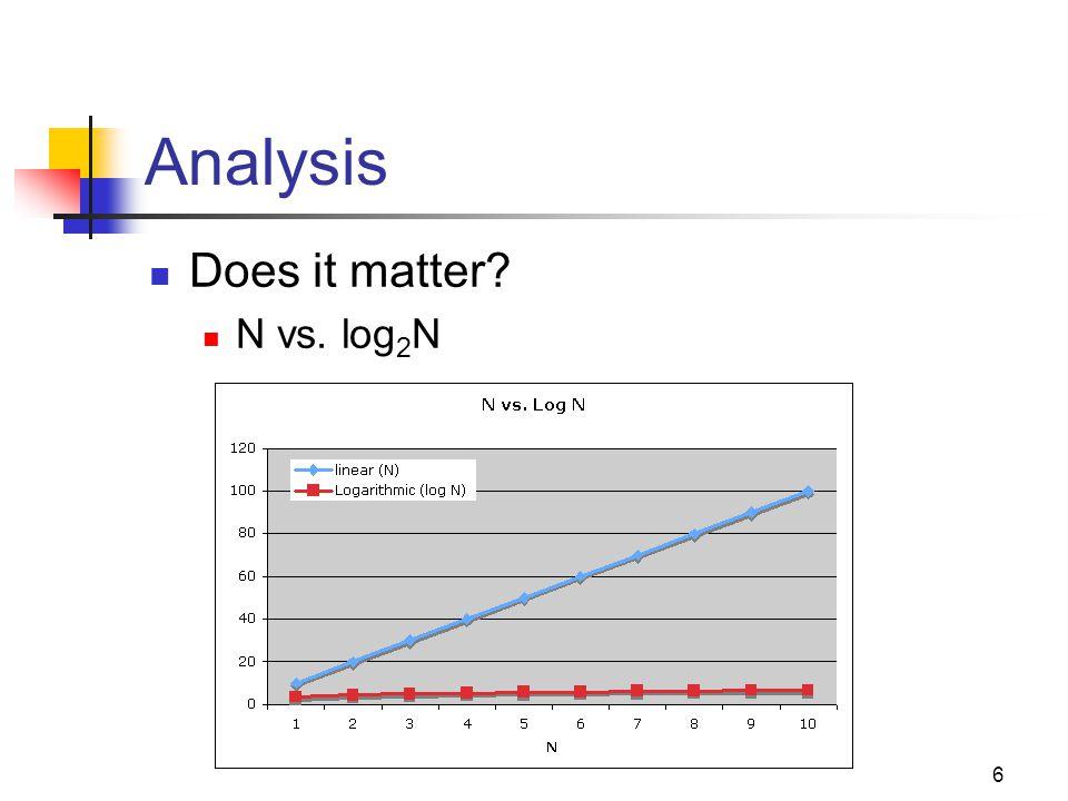 6 Analysis Does it matter? N vs. log 2 N