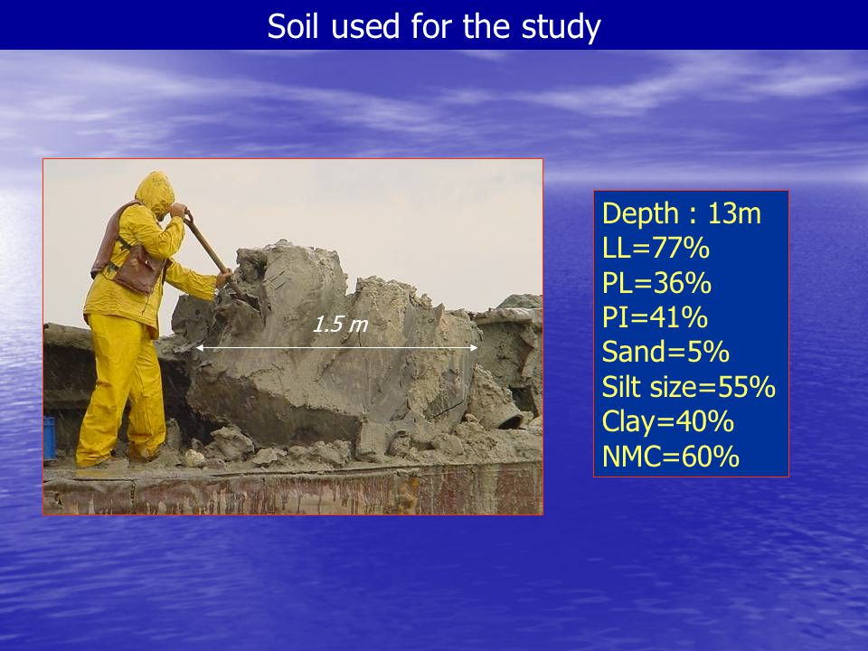 Soil used for the study Depth : 13m LL=77% PL=36% PI=41% Sand=5% Silt size=55% Clay=40% NMC=60% 1.5 m