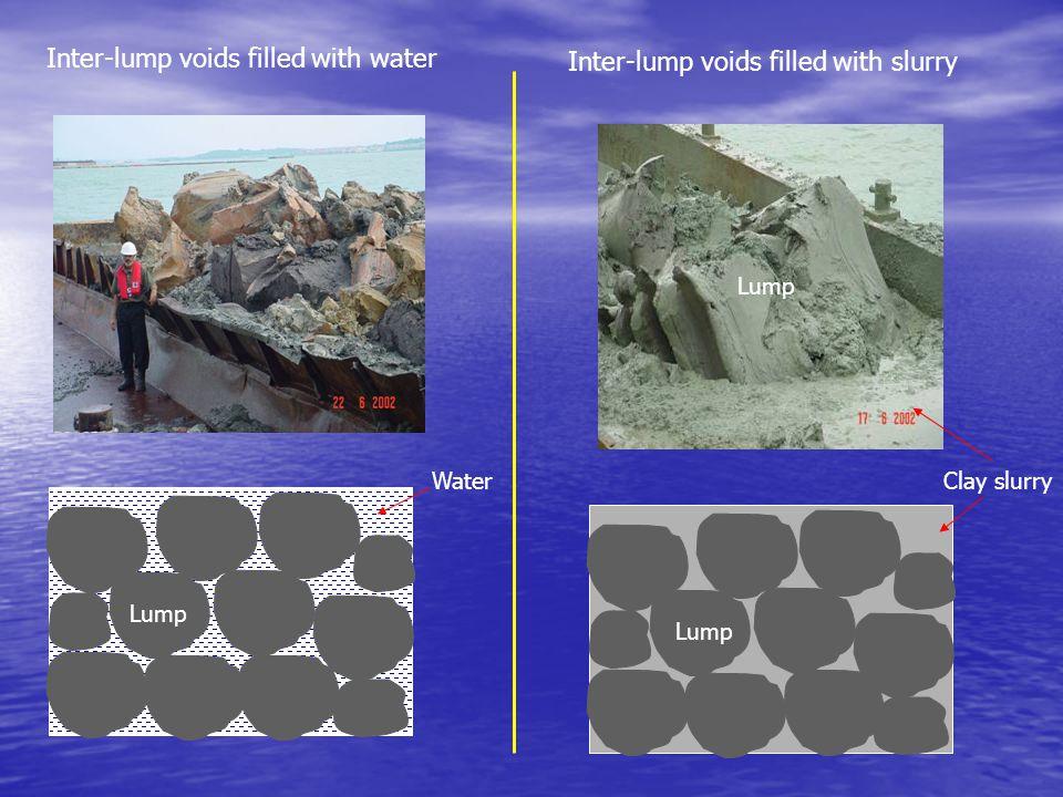 LVDT Burette Loading frame Perforated loading cap Geotextile filter Clay lumps Sand drain Experimental set-up