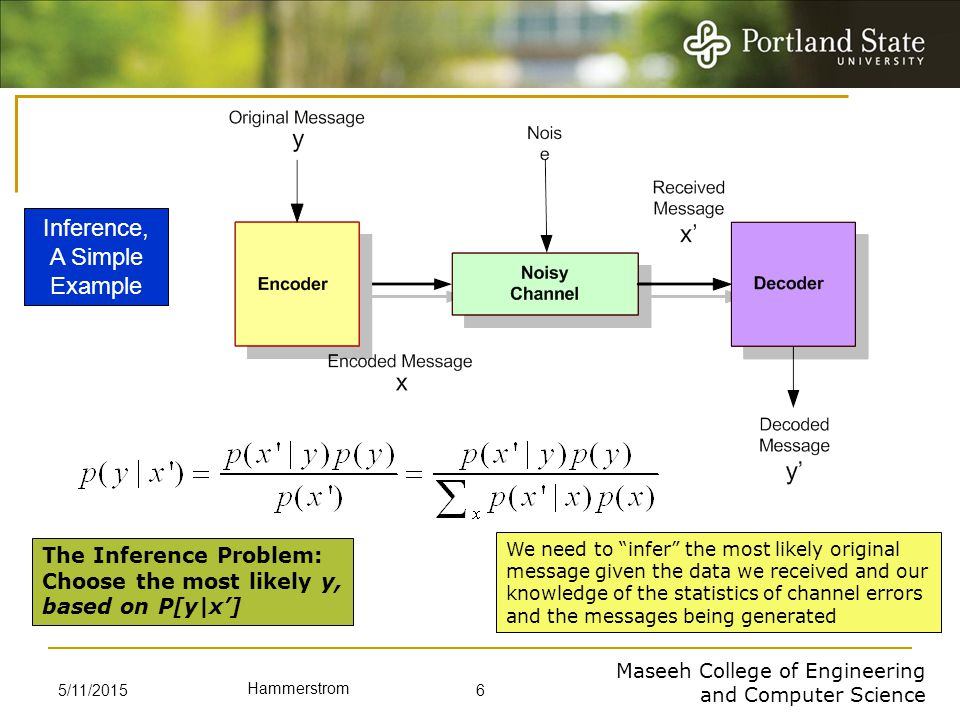 Maseeh College of Engineering and Computer Science Hammerstrom 5/11/2015 6 We need to infer the most likely original message given the data we received and our knowledge of the statistics of channel errors and the messages being generated The Inference Problem: Choose the most likely y, based on P[y|x'] Inference, A Simple Example