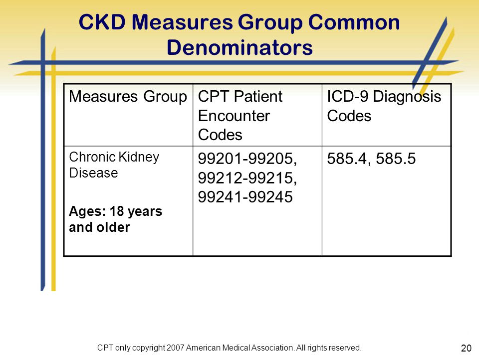 20 CKD Measures Group Common Denominators Measures GroupCPT Patient Encounter Codes ICD-9 Diagnosis Codes Chronic Kidney Disease Ages: 18 years and older 99201-99205, 99212-99215, 99241-99245 585.4, 585.5 CPT only copyright 2007 American Medical Association.