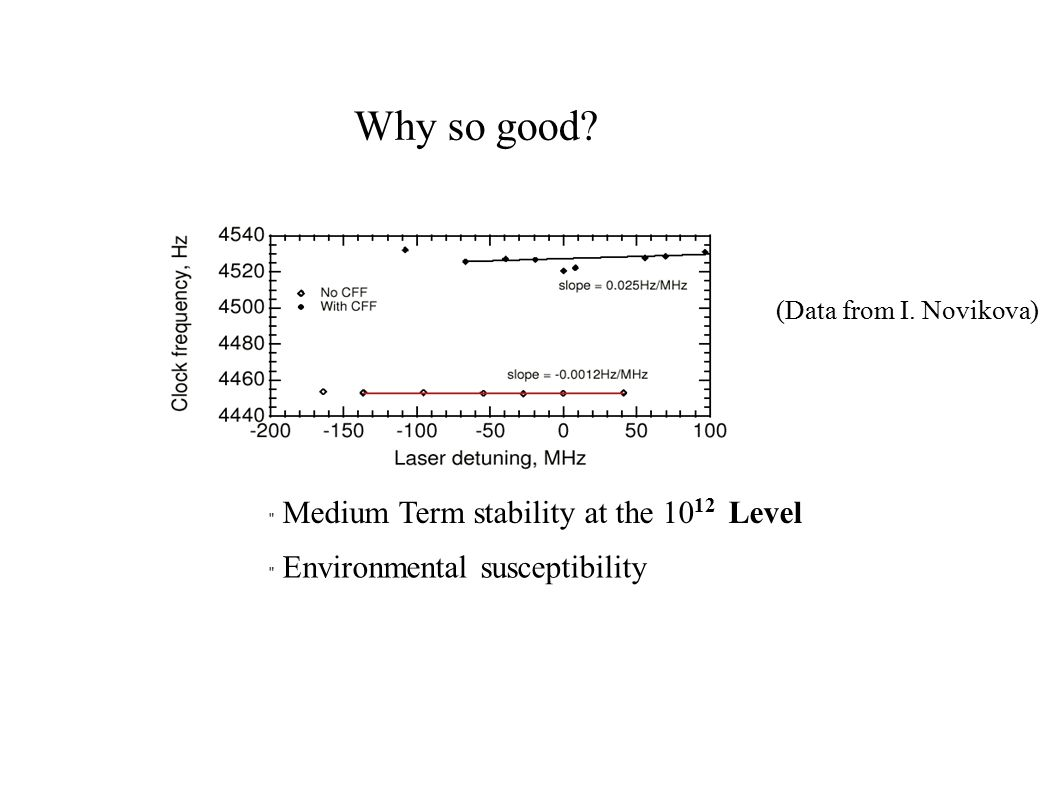 Why so good. Environmental susceptibility (Data from I.