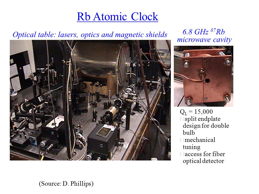 Rb Atomic Clock 6.8 GHz 87 Rb microwave cavity Optical table: lasers, optics and magnetic shields Q L = 15,000 • split endplate design for double bulb • mechanical tuning • access for fiber optical detector (Source: D.