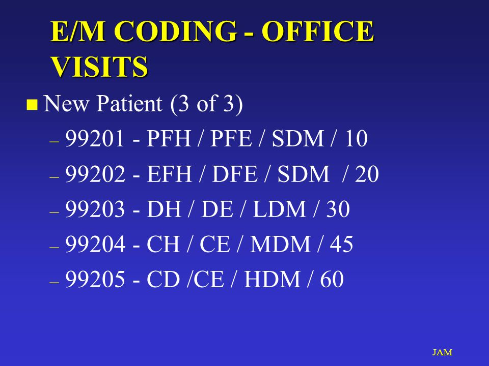JAM E/M CODING - OFFICE VISITS n New Patient (3 of 3) – 99201 - PFH / PFE / SDM / 10 – 99202 - EFH / DFE / SDM / 20 – 99203 - DH / DE / LDM / 30 – 99204 - CH / CE / MDM / 45 – 99205 - CD /CE / HDM / 60