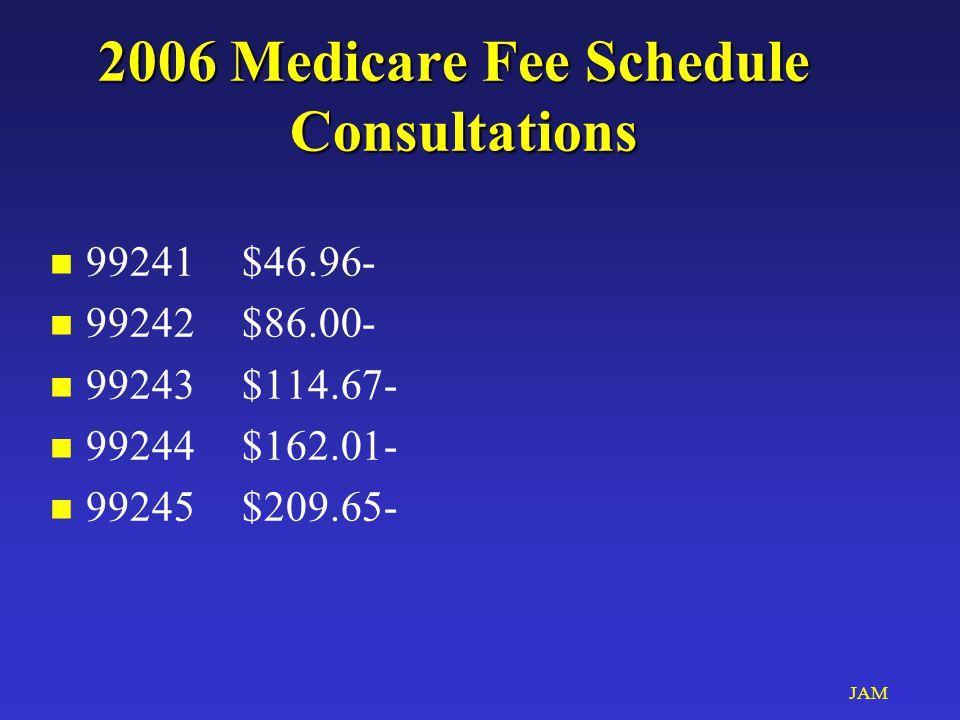 JAM 2006 Medicare Fee Schedule Consultations n 99241$46.96- n 99242$86.00- n 99243$114.67- n 99244$162.01- n 99245$209.65-