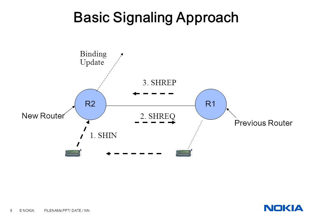 5 © NOKIA FILENAMs.PPT/ DATE / NN Basic Signaling Approach New Router R1 R2 Previous Router 1.