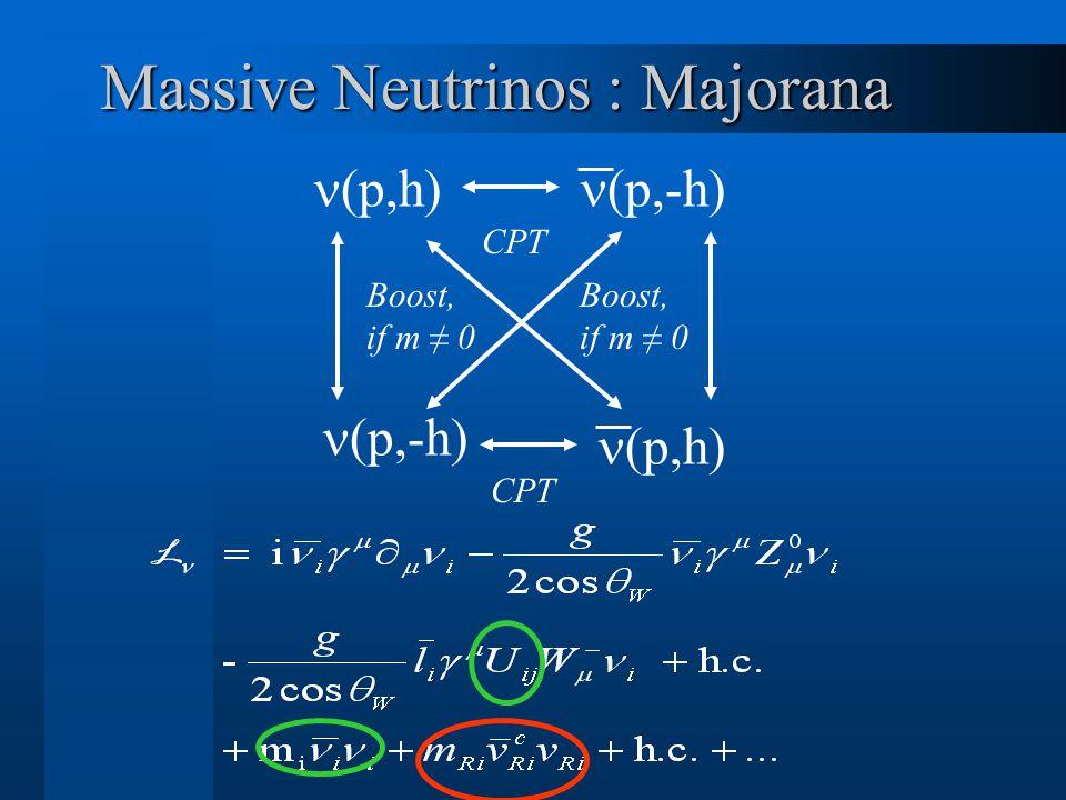 Massive Neutrinos : Majorana (p,h) (p,-h) CPT (p,h) (p,-h) CPT Boost, if m ≠ 0