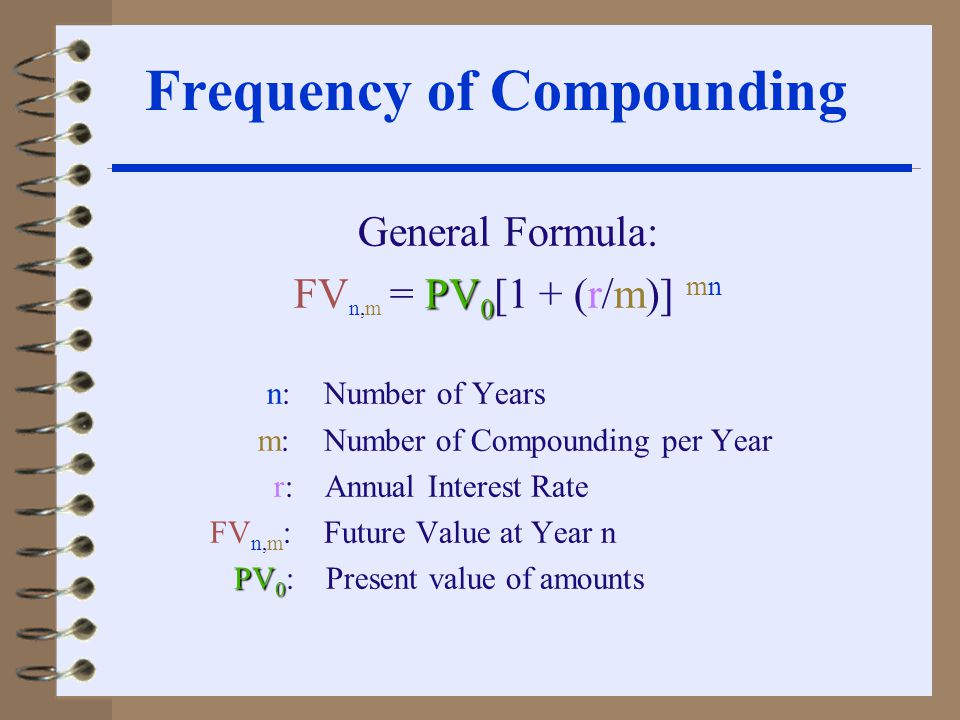 General Formula: PV 0 FV n,m = PV 0 [1 + (r/m)] mn n: Number of Years m: Number of Compounding per Year r: Annual Interest Rate FV n,m : Future Value at Year n PV 0 PV 0 : Present value of amounts Frequency of Compounding