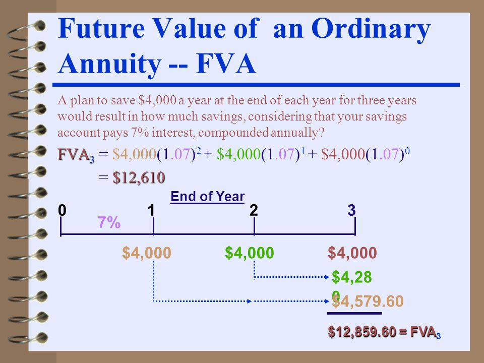 A plan to save $4,000 a year at the end of each year for three years would result in how much savings, considering that your savings account pays 7% interest, compounded annually.