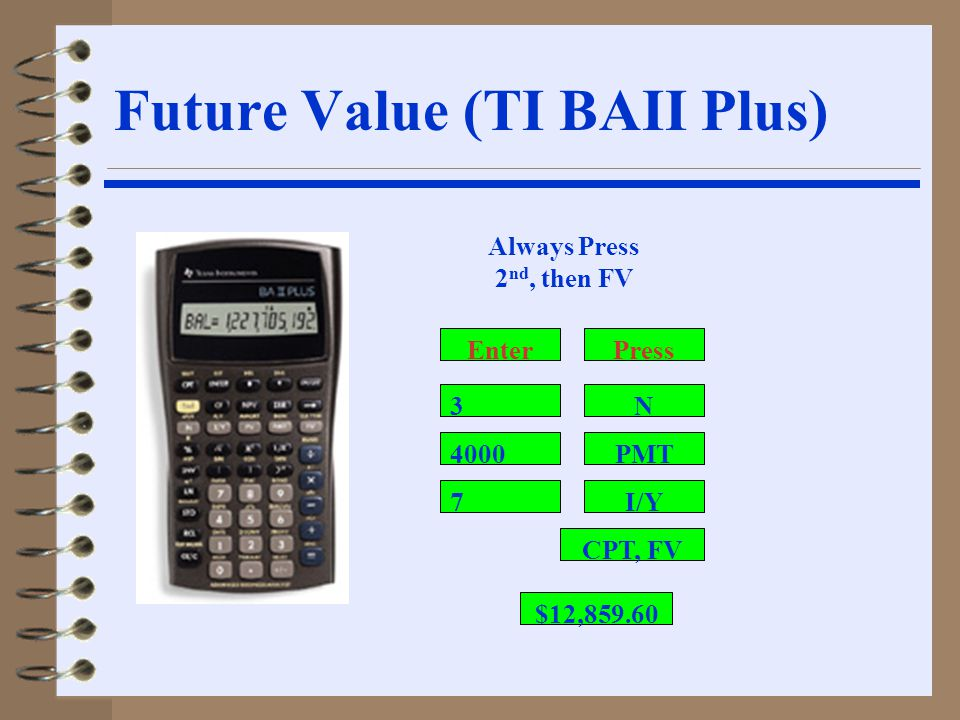 Future Value (TI BAII Plus) 4000 7 PMT I/Y CPT, FV N3 Always Press 2 nd, then FV PressEnter $12,859.60