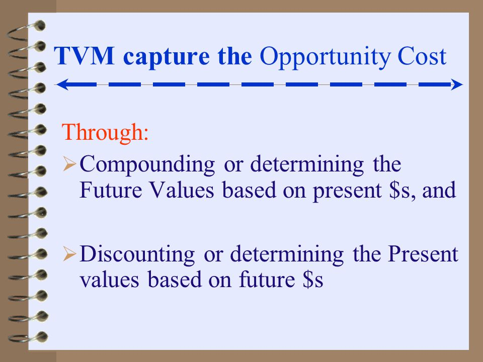  Compounding Future Value of a single amount Future Value of an annuity Future Value of uneven cash flows  Discounting Present Value of a single amount Present Value of an annuity Present Value of uneven cash flows  Compounding Future Value of a single amount Future Value of an annuity Future Value of uneven cash flows  Discounting Present Value of a single amount Present Value of an annuity Present Value of uneven cash flows TVM capture the Opportunity Cost