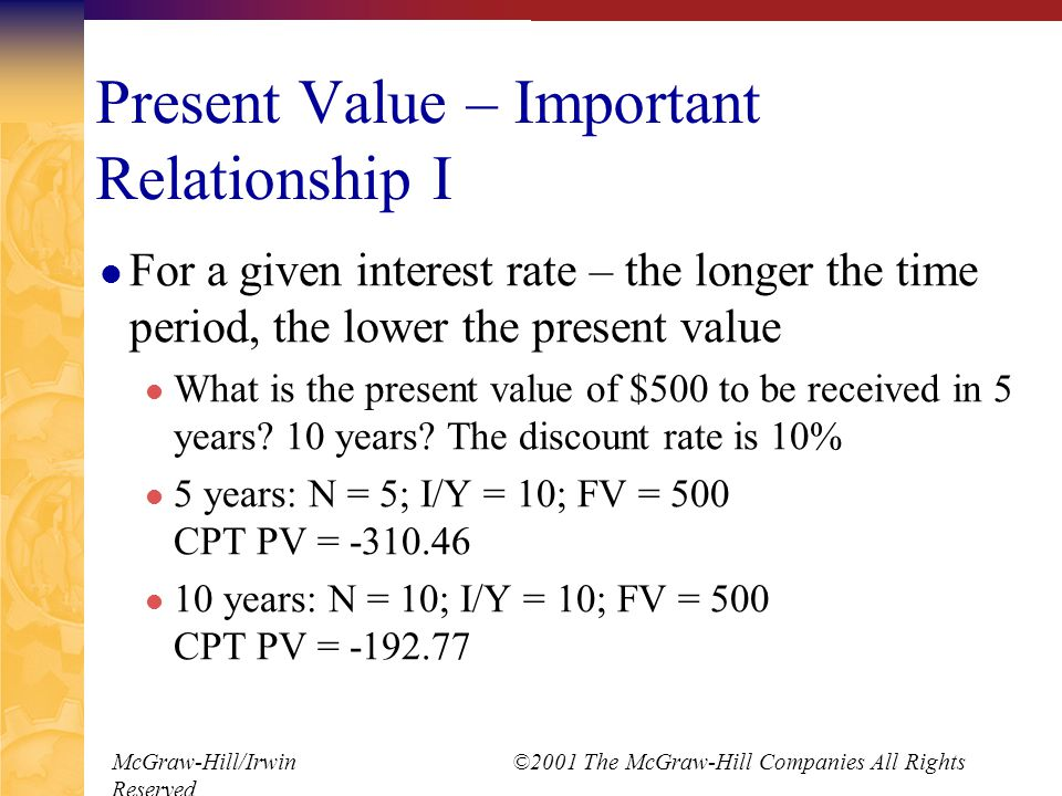 McGraw-Hill/Irwin ©2001 The McGraw-Hill Companies All Rights Reserved Present Value – Important Relationship I For a given interest rate – the longer the time period, the lower the present value What is the present value of $500 to be received in 5 years.