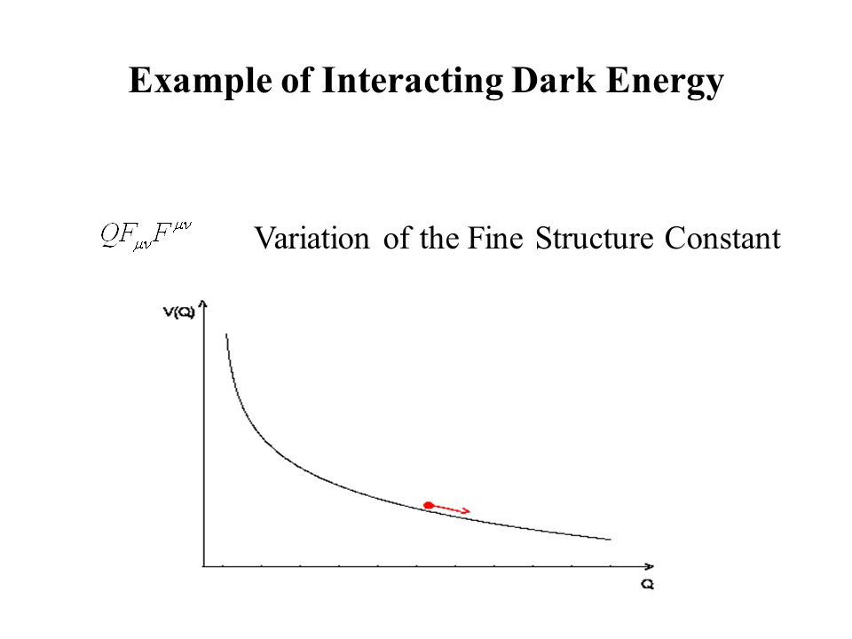 Variation of the Fine Structure Constant Example of Interacting Dark Energy