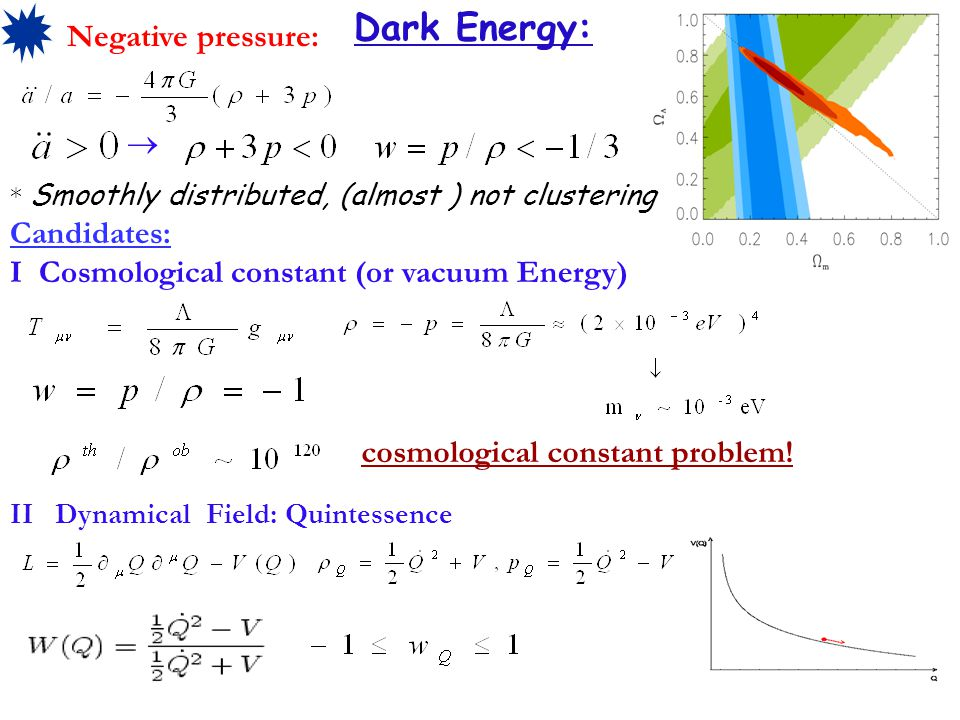 Dark Energy: Negative pressure:  * Smoothly distributed, (almost ) not clustering Candidates: I Cosmological constant (or vacuum Energy) cosmological constant problem.