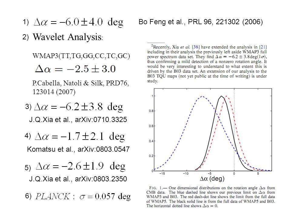 P.Cabella, Natoli & Silk, PRD76, 123014 (2007) Wavelet Analysis : WMAP3(TT,TG,GG,CC,TC,GC) 1) 2) 3) 6) Bo Feng et al., PRL 96, 221302 (2006) J.Q.Xia et al., arXiv:0710.3325 5) J.Q.Xia et al., arXiv:0803.2350 4) Komatsu et al., arXiv:0803.0547