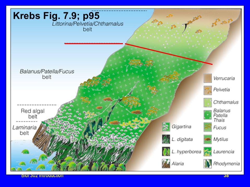 Biol 302 Introduction38 Krebs Fig. 7.9; p95