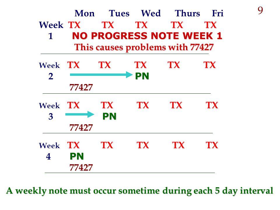 Mon Tues Wed Thurs Fri TX TX TX TX TX Week TX TX TX TX TX NO PROGRESS NOTE WEEK 1 1 NO PROGRESS NOTE WEEK 1 This causes problems with 77427 This cause