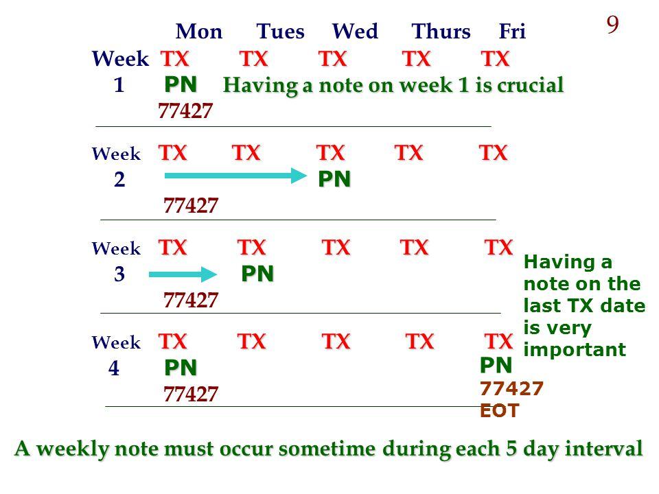 Mon Tues Wed Thurs Fri TX TX TX TX TX Week TX TX TX TX TX PN Having a note on week 1 is crucial 1 PN Having a note on week 1 is crucial 77427 TX TX TX