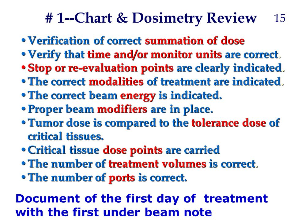 Verification of correct summation of dose Verification of correct summation of dose Verify that time and/or monitor units are correct. Verify that tim