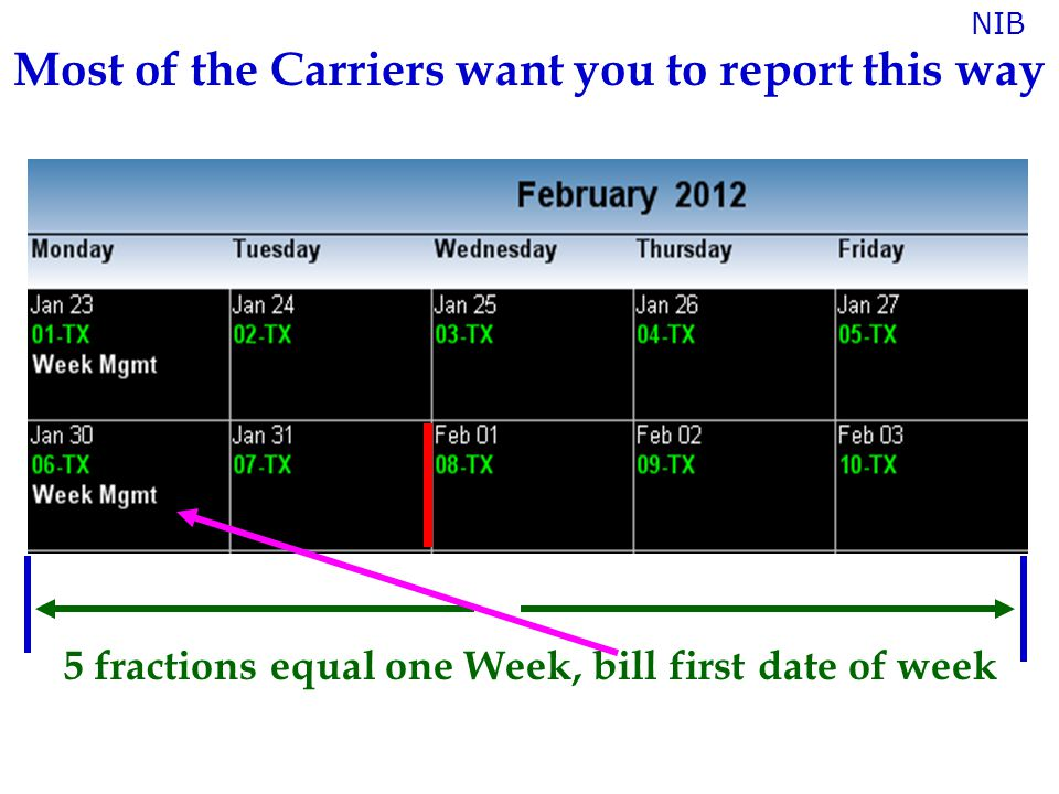 Most of the Carriers want you to report this way 5 fractions equal one Week, bill first date of week NIB