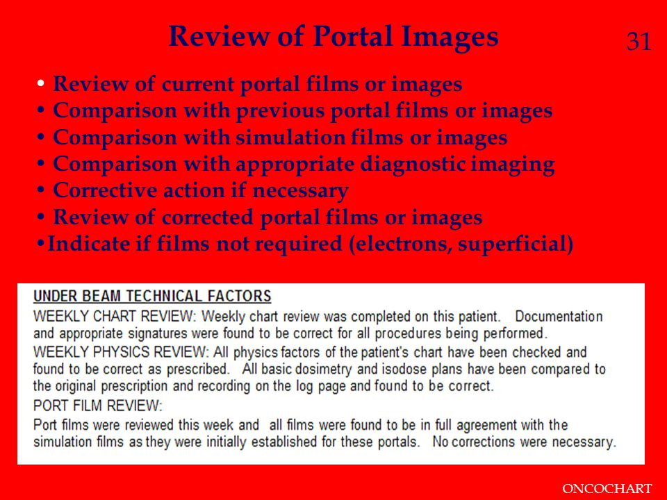 Review of current portal films or images Comparison with previous portal films or images Comparison with simulation films or images Comparison with ap