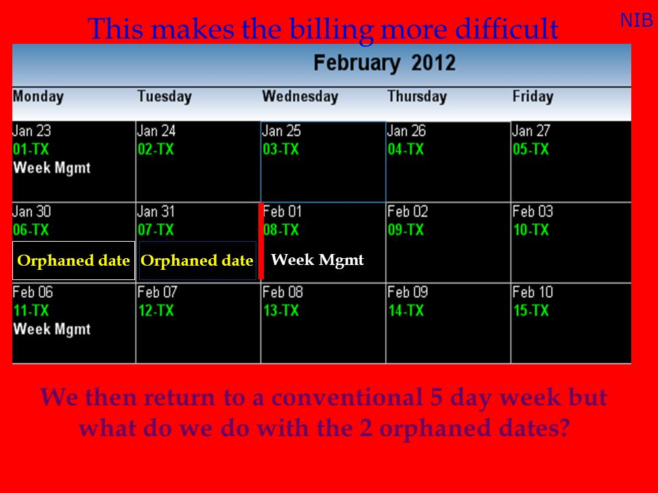 This makes the billing more difficult Orphaned date Week Mgmt We then return to a conventional 5 day week but what do we do with the 2 orphaned dates?