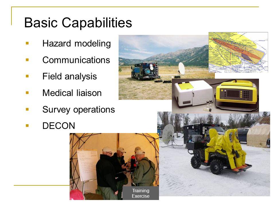 Basic Capabilities  Hazard modeling  Communications  Field analysis  Medical liaison  Survey operations  DECON Training Exercise